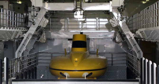 Top 10 Most Expensive Submarines