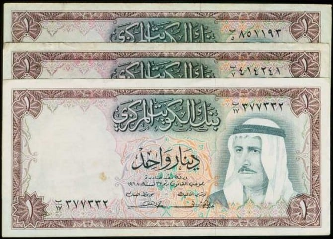 Although The State Of Kuwait Is Also A Relatively Small Country It Has Most Expensive Currency In World Kuwaiti Dinar Kwd Curly Being